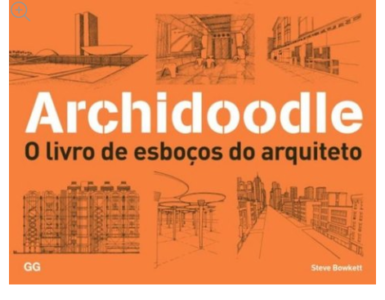 1618512274 20 Gift Ideas for an Architect Friend